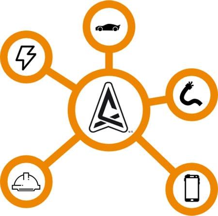 Diagrama com logo da Cablena ao centro e diversos segmentos de atuação ao redor